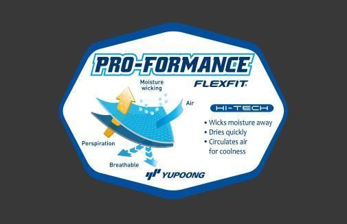 Proformance Technology
